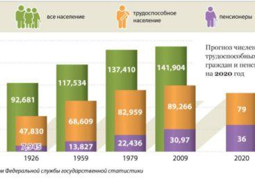 Депутат Ирина Ясакова: пенсионная реформа должна быть понятной, обоснованной и прозрачной
